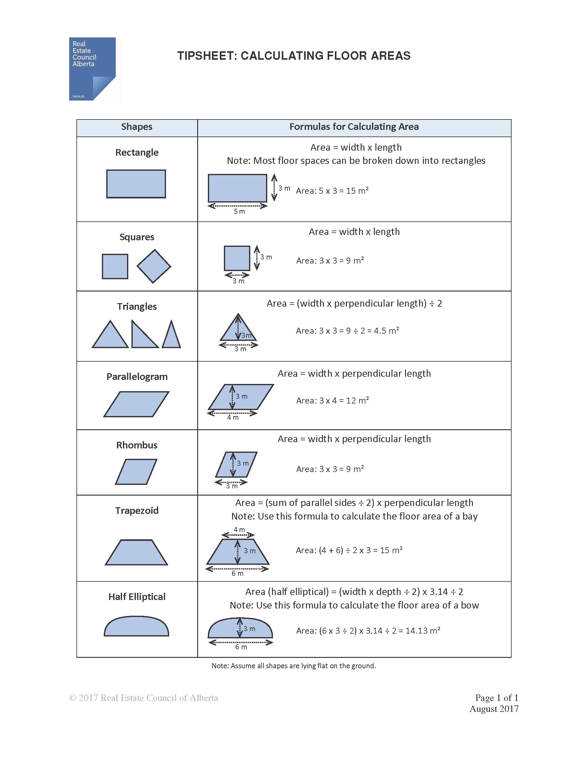 Residential Measurement Standard tipsheet to calculate floor plans